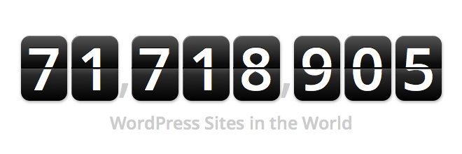 19% of the Web powered by WordPress?